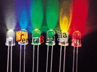 Jenis-Jenis Lampu LED