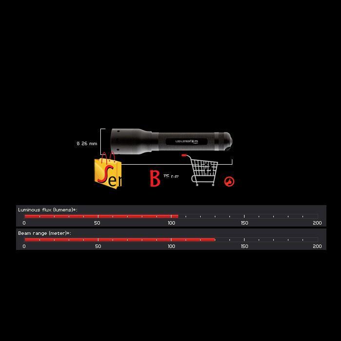 Senter LED Cree P58405